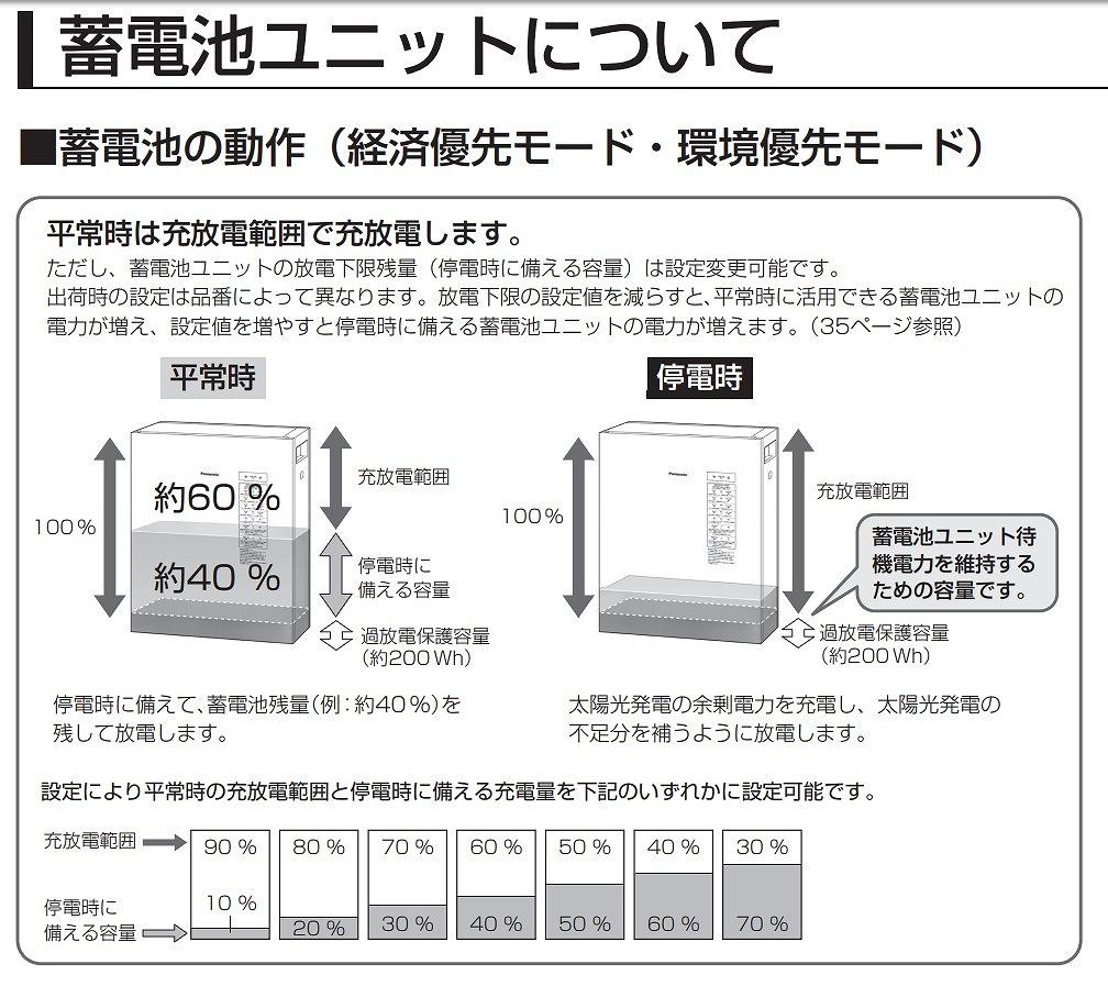 蓄電池の残量について