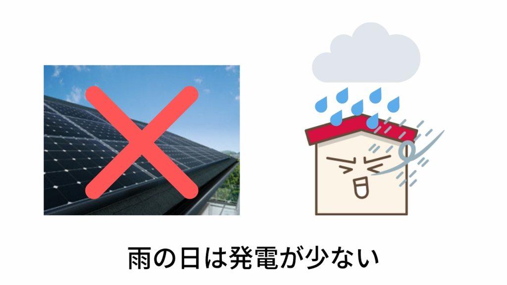 雨の日は発電量が少ない